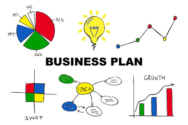 caratteristiche business plan